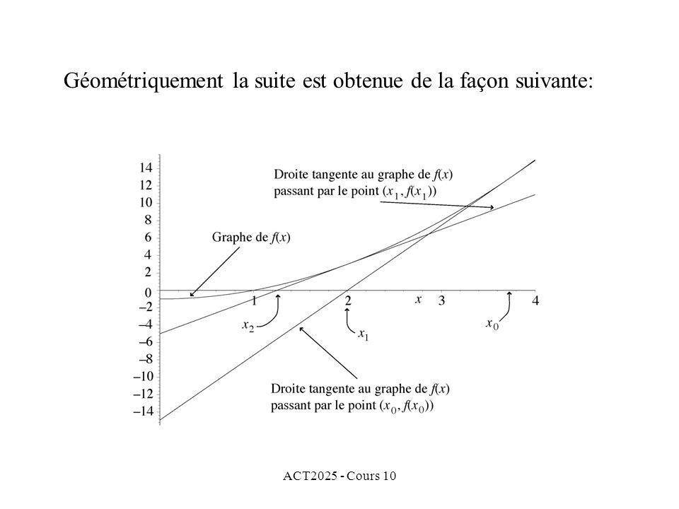 ACT2025 - Cours 10 Géométriquement la suite est obtenue de la façon suivante: