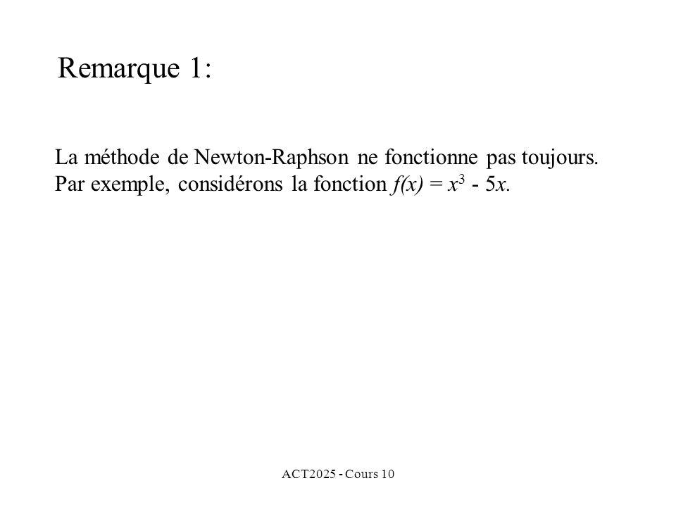 ACT2025 - Cours 10 La méthode de Newton-Raphson ne fonctionne pas toujours. Par exemple, considérons la fonction f(x) = x 3 - 5x. Remarque 1: