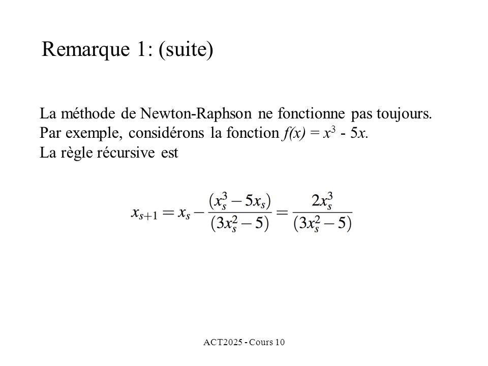 ACT2025 - Cours 10 La méthode de Newton-Raphson ne fonctionne pas toujours. Par exemple, considérons la fonction f(x) = x 3 - 5x. La règle récursive e