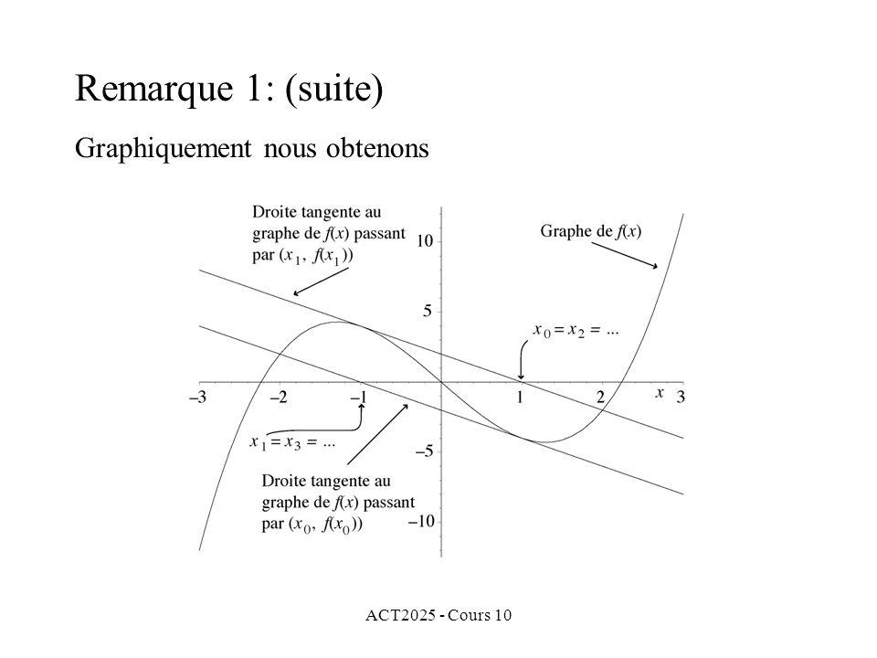 ACT2025 - Cours 10 Graphiquement nous obtenons Remarque 1: (suite)