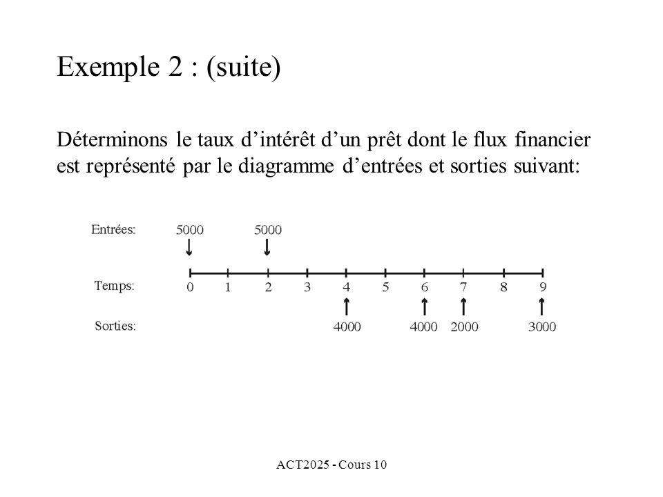 ACT2025 - Cours 10 Déterminons le taux d'intérêt d'un prêt dont le flux financier est représenté par le diagramme d'entrées et sorties suivant: Exempl