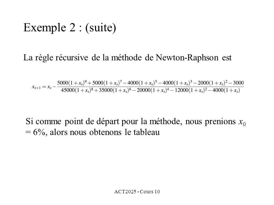 ACT2025 - Cours 10 La règle récursive de la méthode de Newton-Raphson est Exemple 2 : (suite) Si comme point de départ pour la méthode, nous prenions