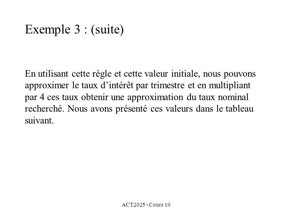 ACT2025 - Cours 10 En utilisant cette règle et cette valeur initiale, nous pouvons approximer le taux d'intérêt par trimestre et en multipliant par 4