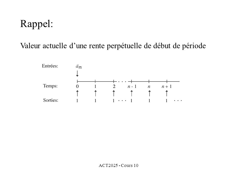ACT2025 - Cours 10 Rappel: Valeur actuelle d'une rente perpétuelle de début de période