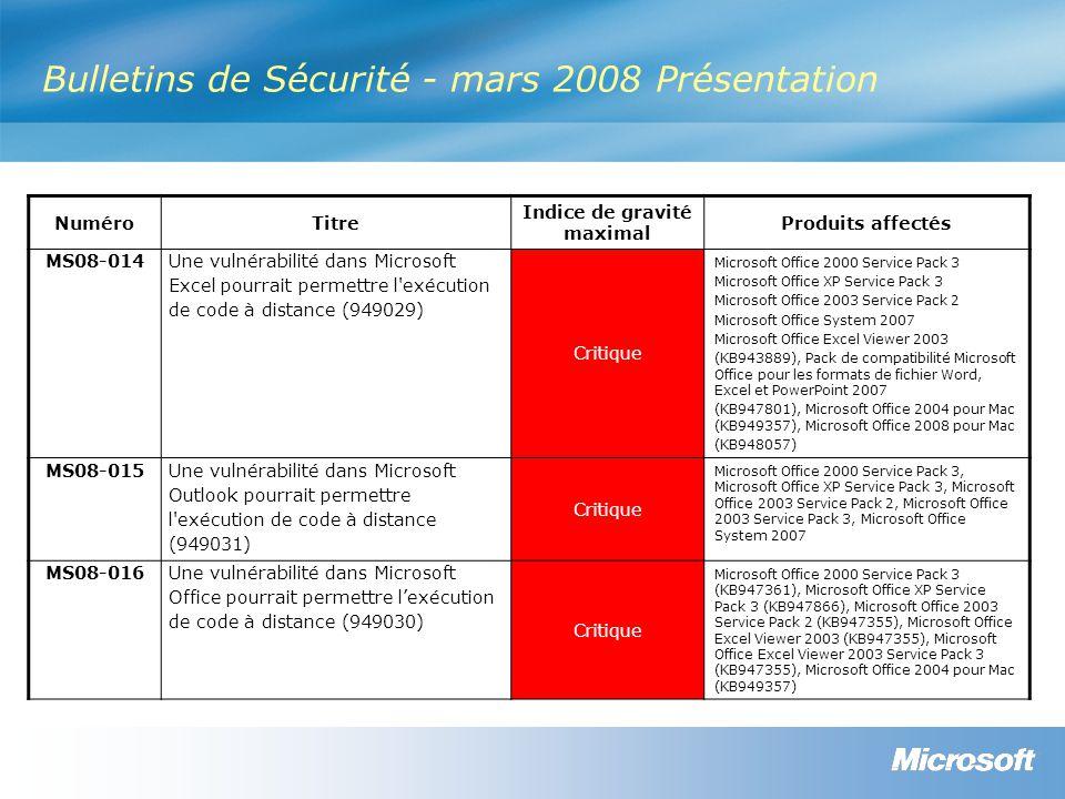 Bulletins de Sécurité - mars 2008 Présentation NuméroTitreIndice de gravité maximal Produits affectés MS08-017Une vulnérabilité dans Microsoft Office Web Components pourraient permettre l exécution de code à distance (933103) Critique Microsoft Office 2000 Service Pack 3 (KB931660), Microsoft Office XP Service Pack 3 (KB932031), Visual Studio.NET 2002 Enterprise (KB933367), Visual Studio.NET 2003 Enterprise (KB933369), Microsoft BizTalk Server 2002, Microsoft BizTalk Server 2000, Microsoft Commerce Server 2000, Internet Security and Acceleration (ISA) Server 2000