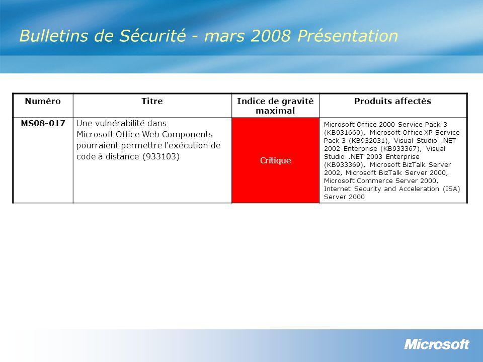 Ressources Webcast des bulletins de sécurité Résumé des bulletins de sécurité http://www.microsoft.com/france/technet/security/bulletin/ms08-mar.mspx Bulletins de sécurité http://www.microsoft.com/france/technet/security/bulletin Programme de conseils sécurité Microsoft : Glossaire http://www.microsoft.com/france/technet/security/bulletin/glossary.mspx Avis de sécurité http://www.microsoft.com/france/technet/security/advisory Blog du MSRC (Microsoft Security Response Center) http://blogs.technet.com/msrc Notifications http://www.microsoft.com/france/securite/newsletters.mspx TechNet Radio (en anglais) http://www.microsoft.com/tnradio Microsoft France sécurité http://www.microsoft.com/france/securite Lettres d information http://www.microsoft.com/france/securite/newsletters.mspx TechNet sécurité http://www.microsoft.com/france/technet/security