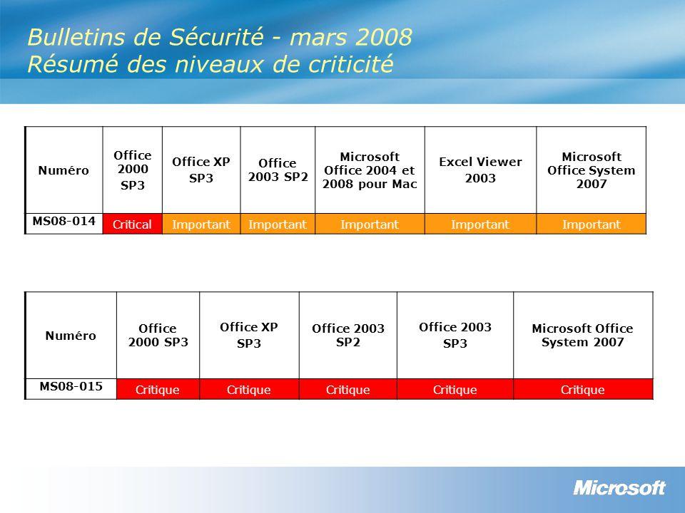 Bulletins de Sécurité - mars 2008 Résumé des niveaux de criticité Numéro Office 2000 SP3 Office XP SP3 Visual Studio.NET 2002 Enterprise Architect et Developer SP1 Visual Studio.NET 2003 Enterprise Architect et Developer SP1 MS08-017 Critique MS BizTalk Server 2000 et 2002 MS Commerce Server 2000 ISA Server 2000 Enterprise SP2 ISA Server 2000 Standard SP2 Numéro Office 2000 SP3 Office XP SP3 Office 2003 SP2 Excel Viewer 2003 et Excel Viewer 2003 SP3 Office 2004 pour Mac MS08-016 CriticalImportant