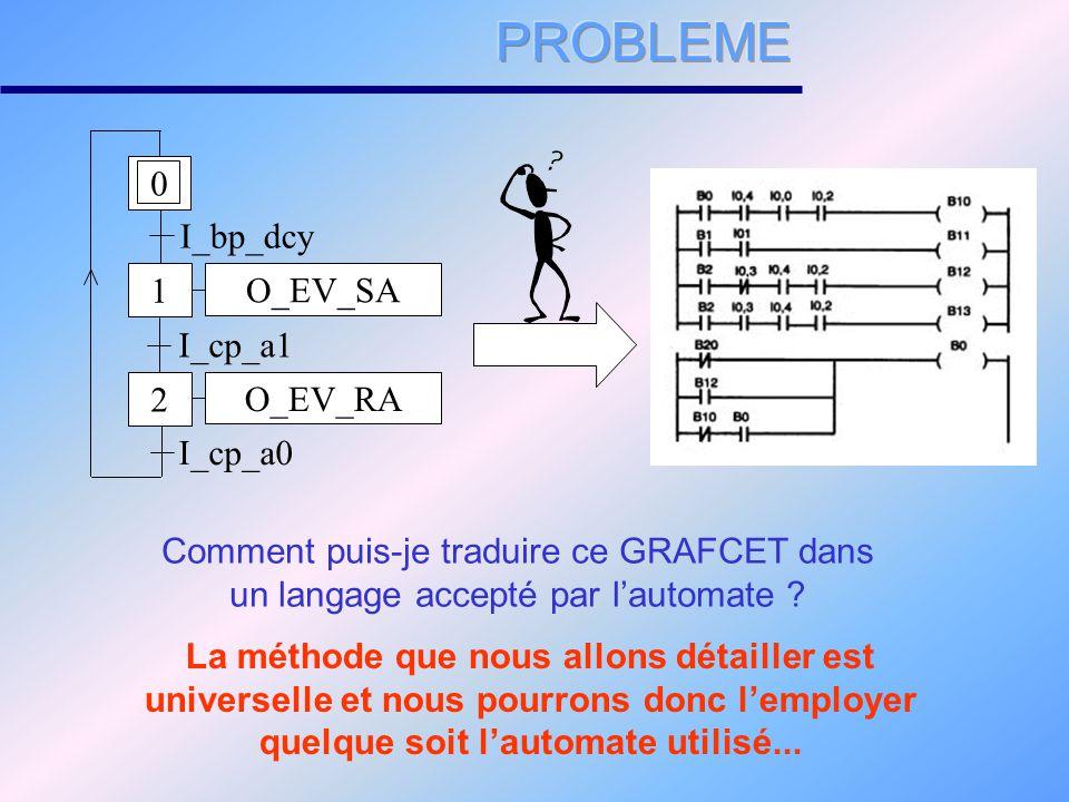 0 1 2 I_bp_dcy I_cp_a1 I_cp_a0 O_EV_SA O_EV_RA Comment puis-je traduire ce GRAFCET dans un langage accepté par l'automate ? La méthode que nous allons