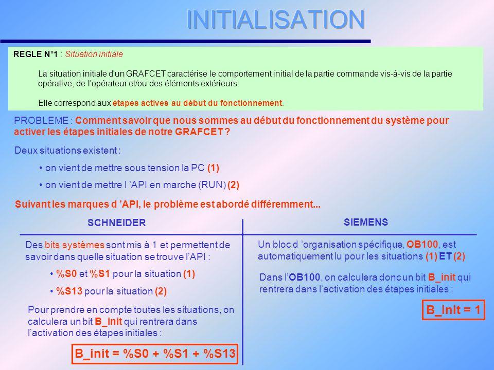 PROBLEME : Comment savoir que nous sommes au début du fonctionnement du système pour activer les étapes initiales de notre GRAFCET ? REGLE N°1 : Situa