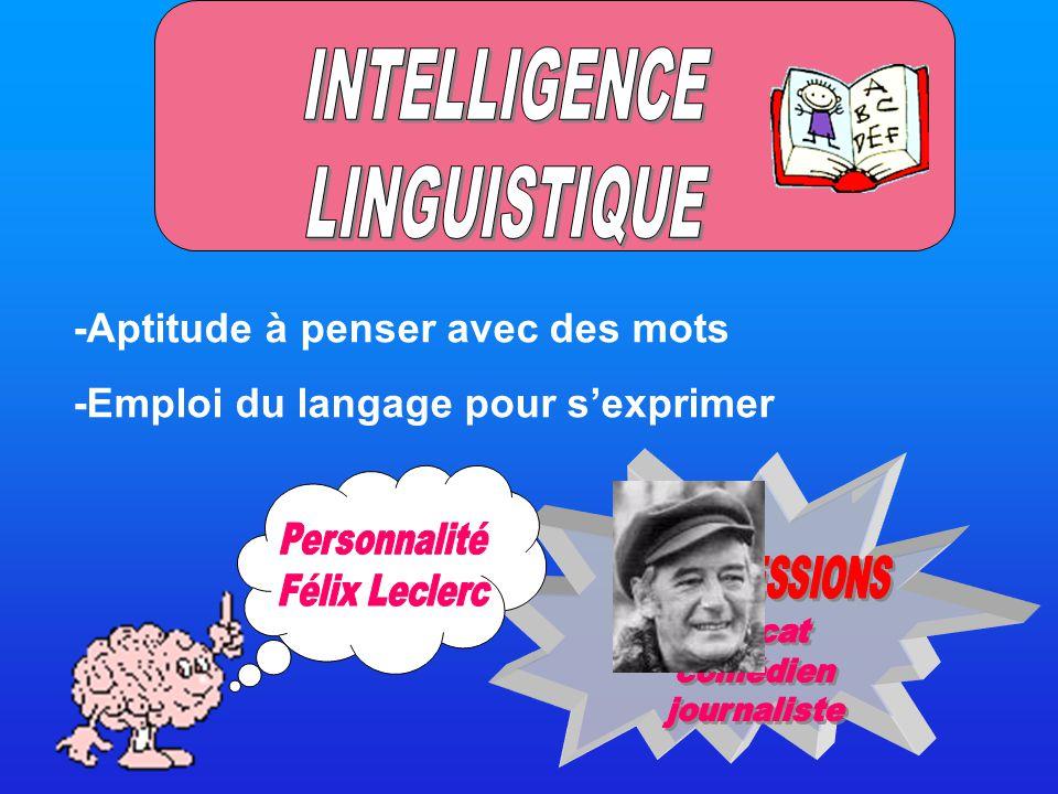 -Aptitude à penser avec des mots -Emploi du langage pour s'exprimer