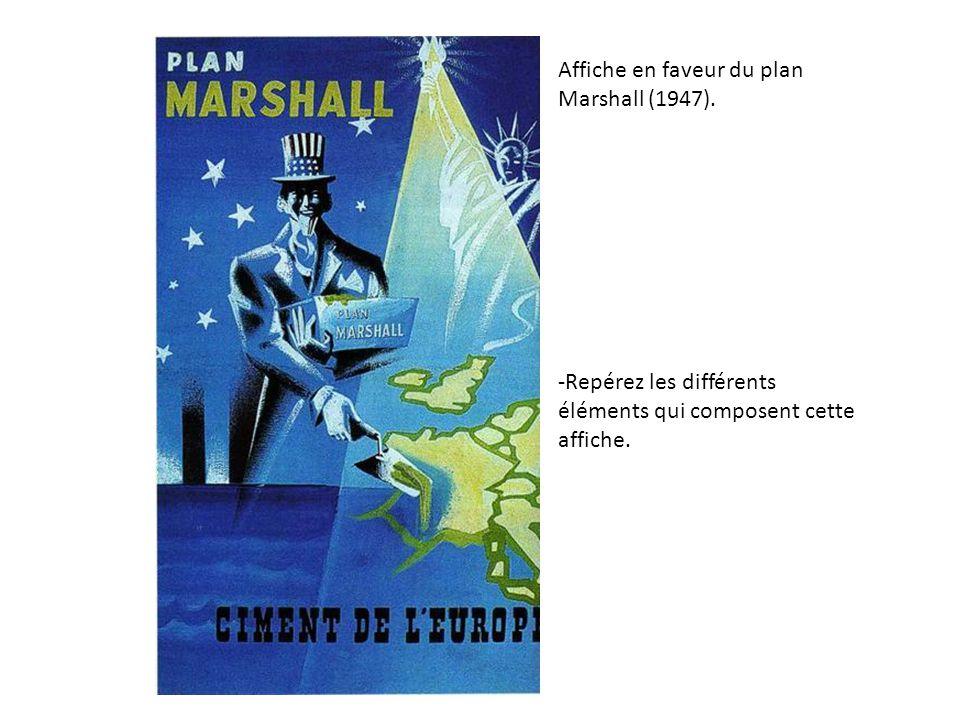 Affiche en faveur du plan Marshall (1947). -Repérez les différents éléments qui composent cette affiche.