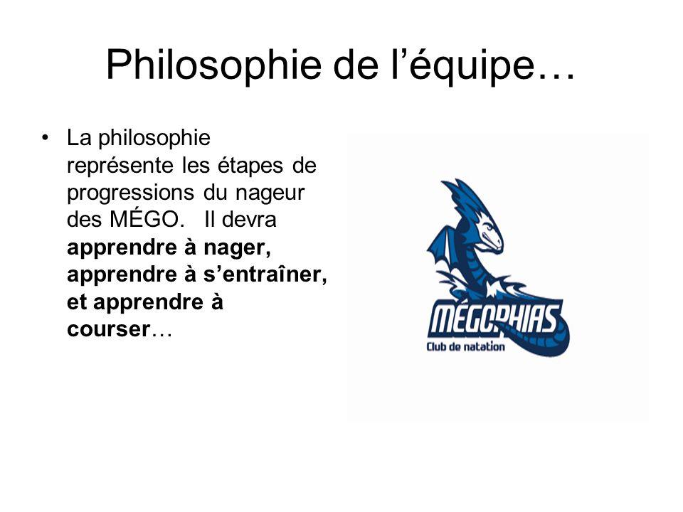 Philosophie de l'équipe… La philosophie représente les étapes de progressions du nageur des MÉGO.