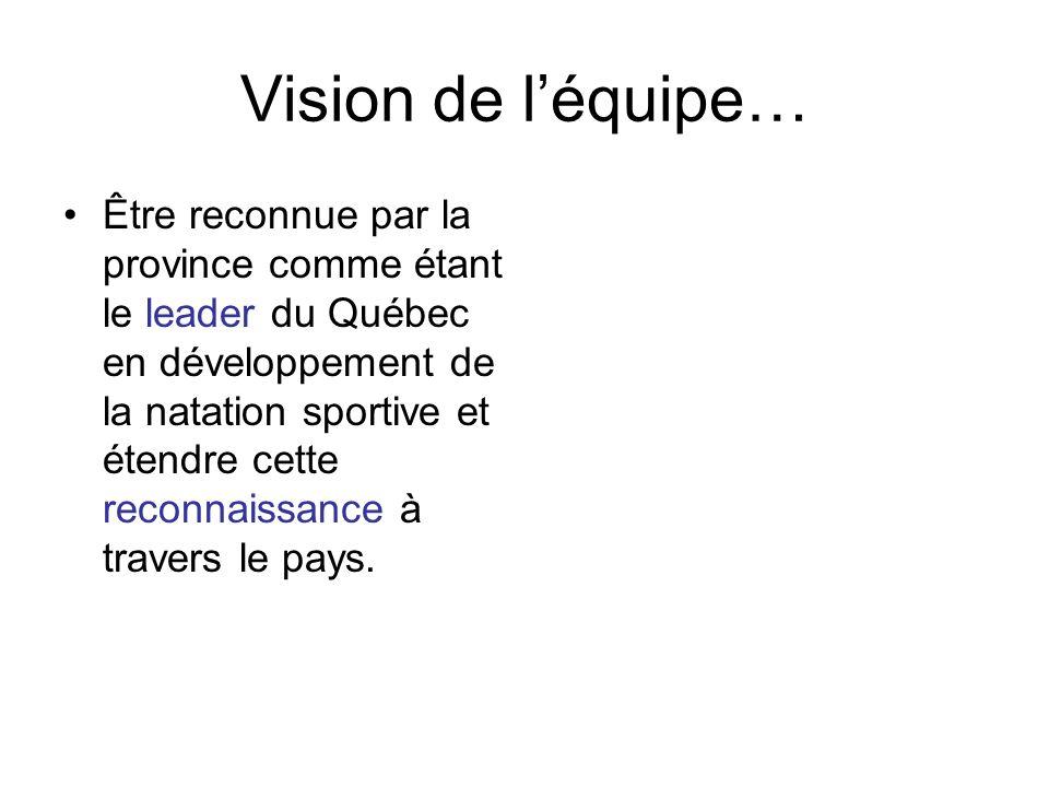 Vision de l'équipe… Être reconnue par la province comme étant le leader du Québec en développement de la natation sportive et étendre cette reconnaissance à travers le pays.