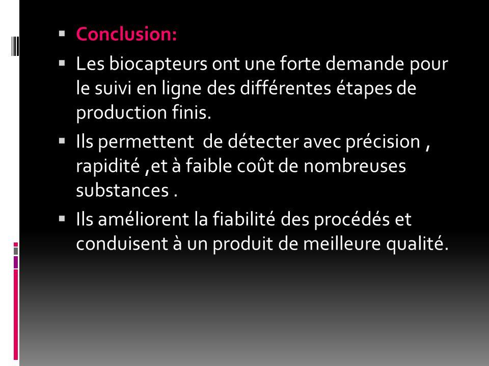  Conclusion:  Les biocapteurs ont une forte demande pour le suivi en ligne des différentes étapes de production finis.  Ils permettent de détecter