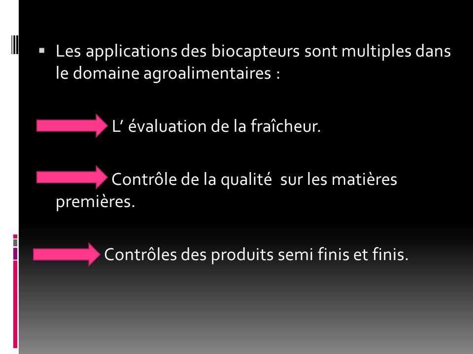  Les applications des biocapteurs sont multiples dans le domaine agroalimentaires : L' évaluation de la fraîcheur. Contrôle de la qualité sur les mat