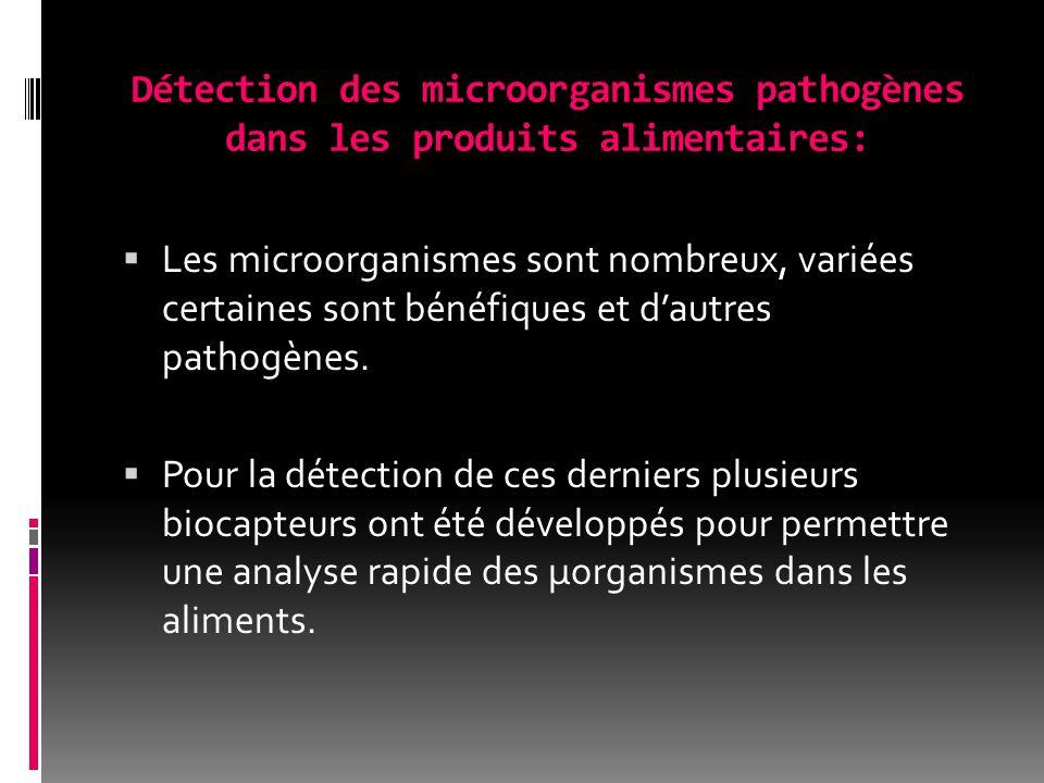 Détection des microorganismes pathogènes dans les produits alimentaires:  Les microorganismes sont nombreux, variées certaines sont bénéfiques et d'a