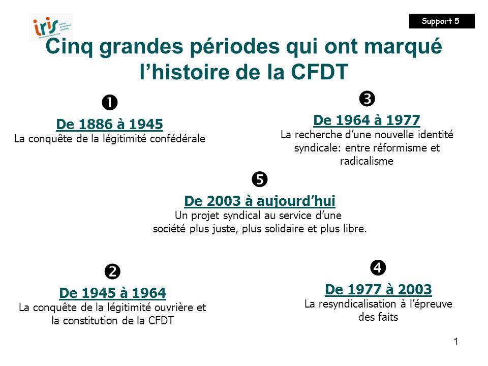 1 Cinq grandes périodes qui ont marqué l'histoire de la CFDT  De 1886 à 1945 La conquête de la légitimité confédérale  De 1945 à 1964 La conquête de