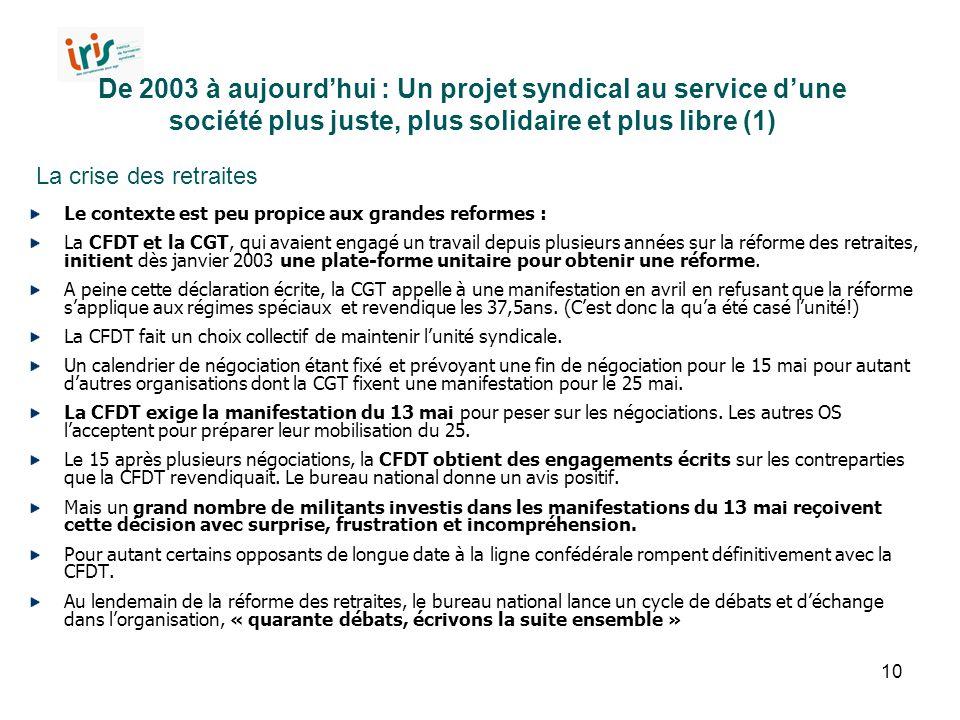 10 De 2003 à aujourd'hui : Un projet syndical au service d'une société plus juste, plus solidaire et plus libre (1) Le contexte est peu propice aux gr