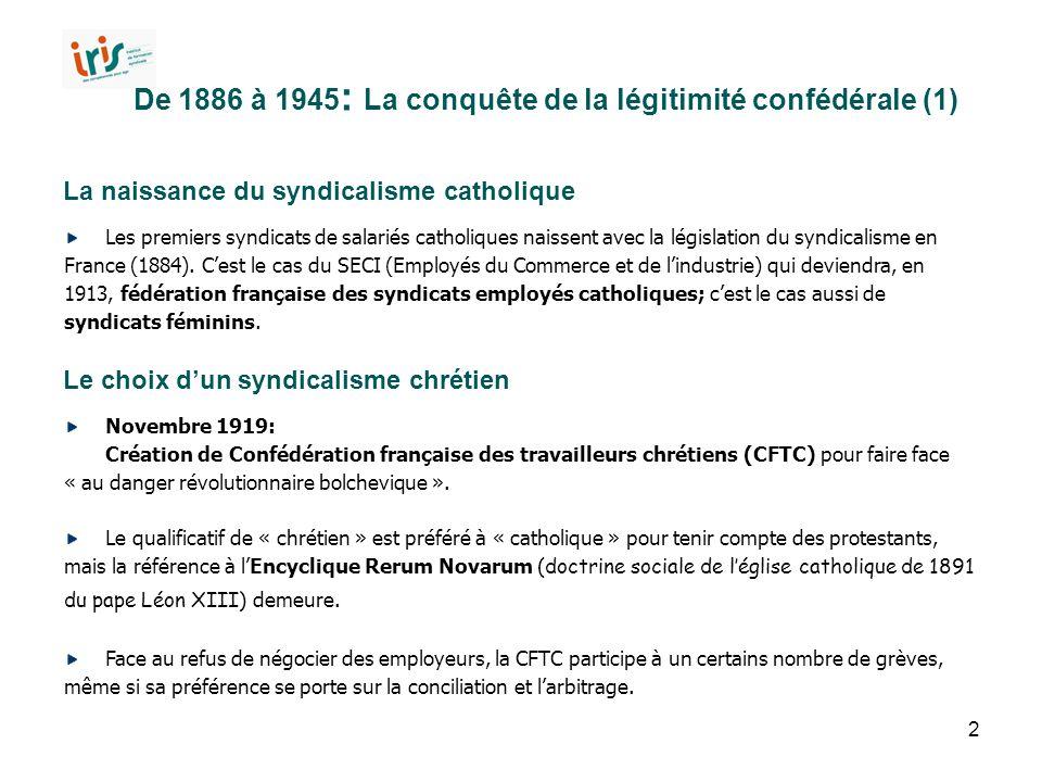 2 De 1886 à 1945 : La conquête de la légitimité confédérale (1) Les premiers syndicats de salariés catholiques naissent avec la législation du syndica