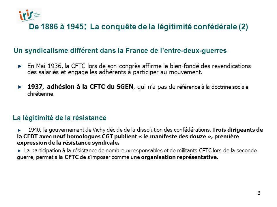 3 De 1886 à 1945 : La conquête de la légitimité confédérale (2) En Mai 1936, la CFTC lors de son congrès affirme le bien-fondé des revendications des