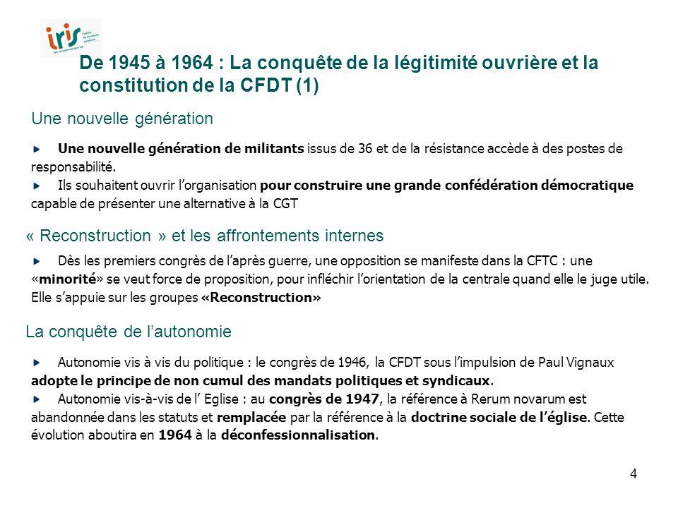 4 De 1945 à 1964 : La conquête de la légitimité ouvrière et la constitution de la CFDT (1) Une nouvelle génération Une nouvelle génération de militant