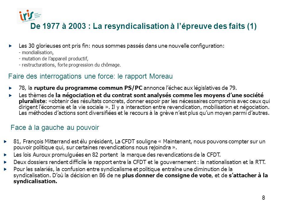 8 De 1977 à 2003 : La resyndicalisation à l'épreuve des faits (1) Les 30 glorieuses ont pris fin: nous sommes passés dans une nouvelle configuration: