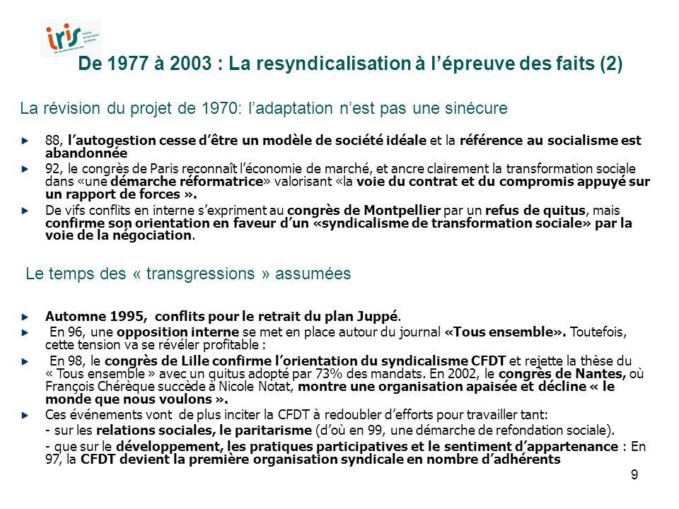 9 De 1977 à 2003 : La resyndicalisation à l'épreuve des faits (2) 88, l'autogestion cesse d'être un modèle de société idéale et la référence au social