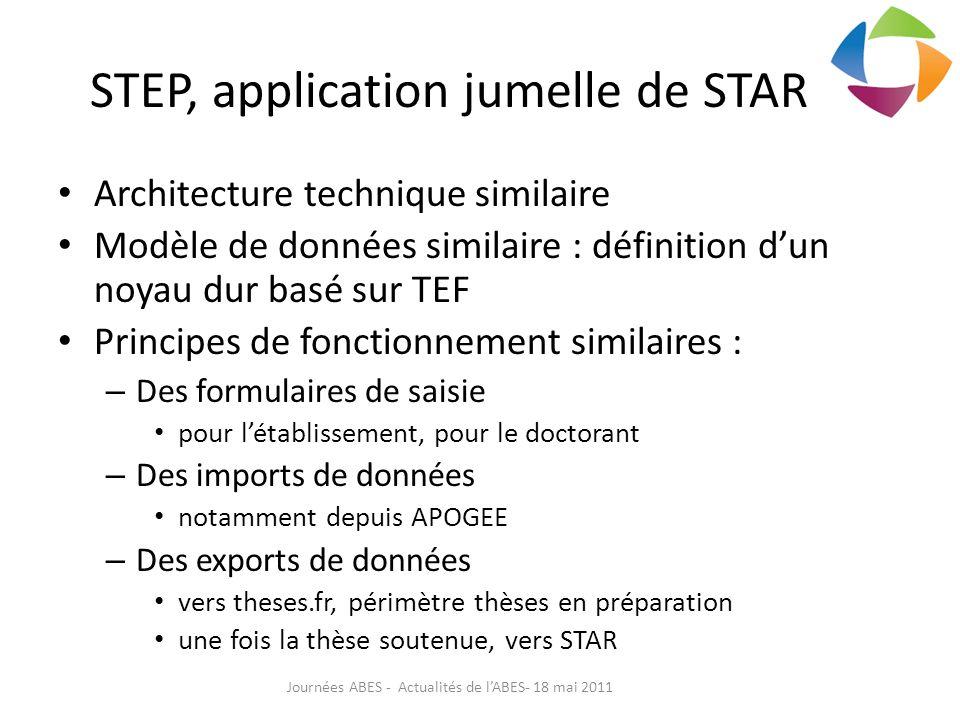 STEP, application jumelle de STAR Architecture technique similaire Modèle de données similaire : définition d'un noyau dur basé sur TEF Principes de fonctionnement similaires : – Des formulaires de saisie pour l'établissement, pour le doctorant – Des imports de données notamment depuis APOGEE – Des exports de données vers theses.fr, périmètre thèses en préparation une fois la thèse soutenue, vers STAR Journées ABES - Actualités de l'ABES- 18 mai 2011