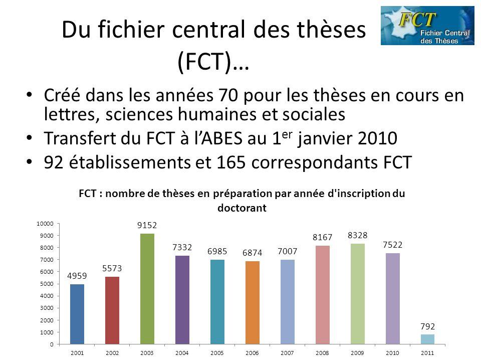 Du fichier central des thèses (FCT)… Créé dans les années 70 pour les thèses en cours en lettres, sciences humaines et sociales Transfert du FCT à l'ABES au 1 er janvier 2010 92 établissements et 165 correspondants FCT