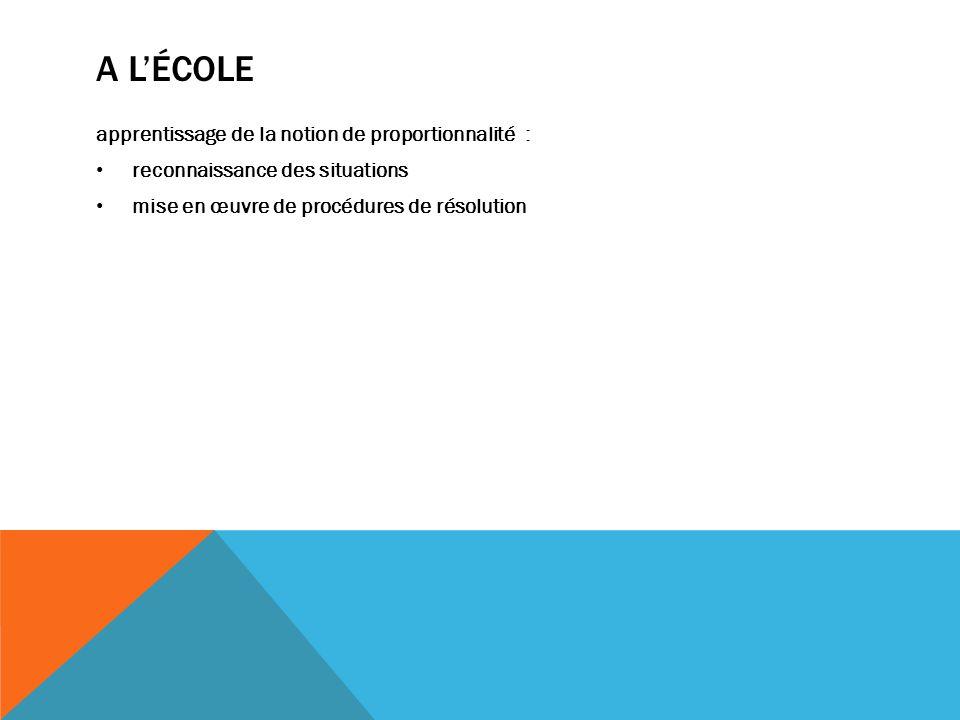 A L'ÉCOLE apprentissage de la notion de proportionnalité : reconnaissance des situations mise en œuvre de procédures de résolution