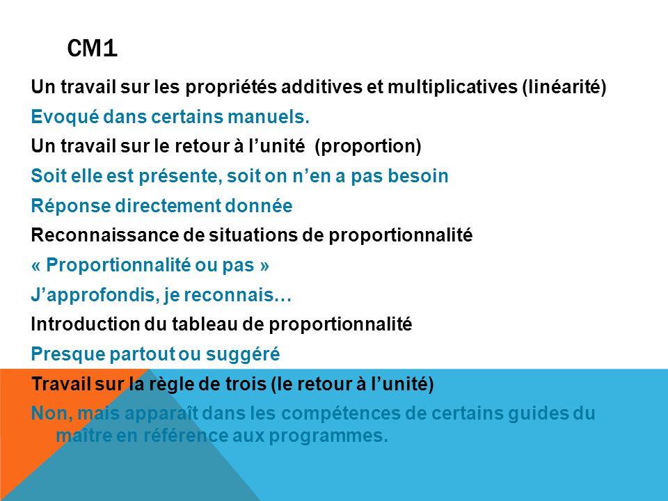 Un travail sur les propriétés additives et multiplicatives (linéarité) Evoqué dans certains manuels. Un travail sur le retour à l'unité (proportion) S