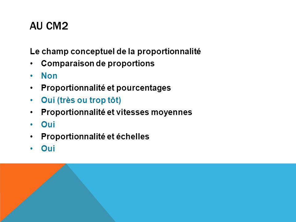 AU CM2 Le champ conceptuel de la proportionnalité Comparaison de proportions Non Proportionnalité et pourcentages Oui (très ou trop tôt) Proportionnal