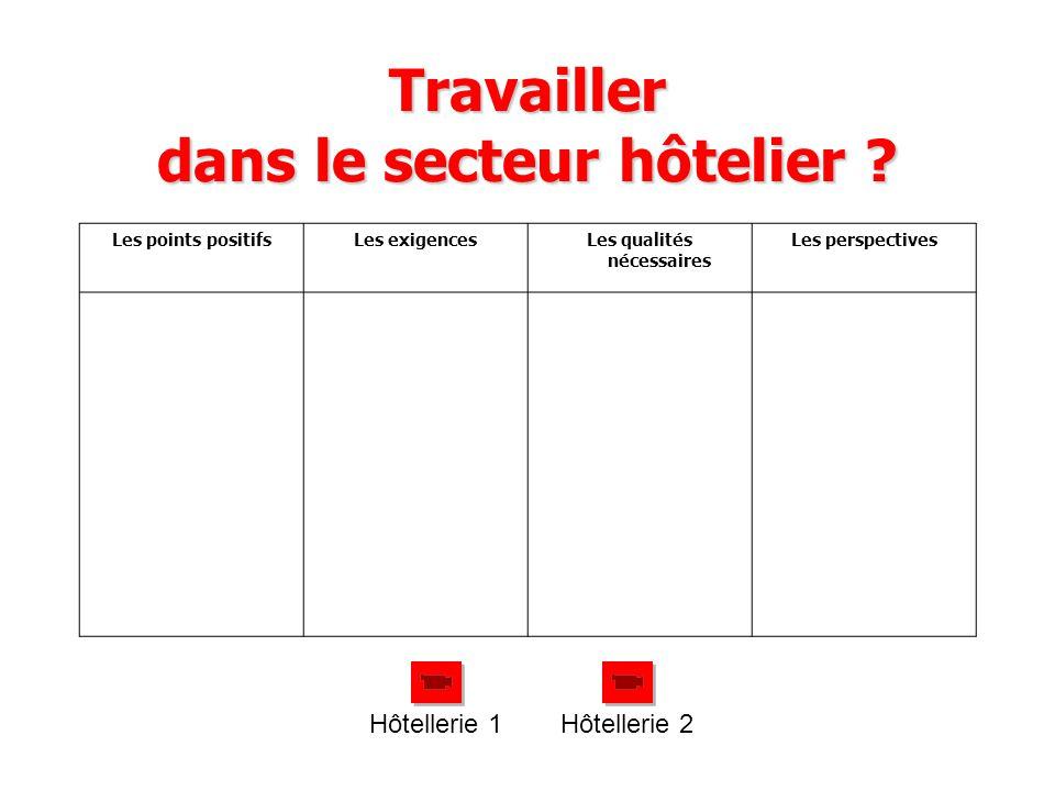 Texte du premier film 220 Md de chiffre d'affaires, 600 000 emplois salariés dont 30% ont moins de 25 ans, l'hôtellerie-restauration est un poids lourd économique d'une France qui en tant que première destination au monde accueille 60 millions de touristes par an.