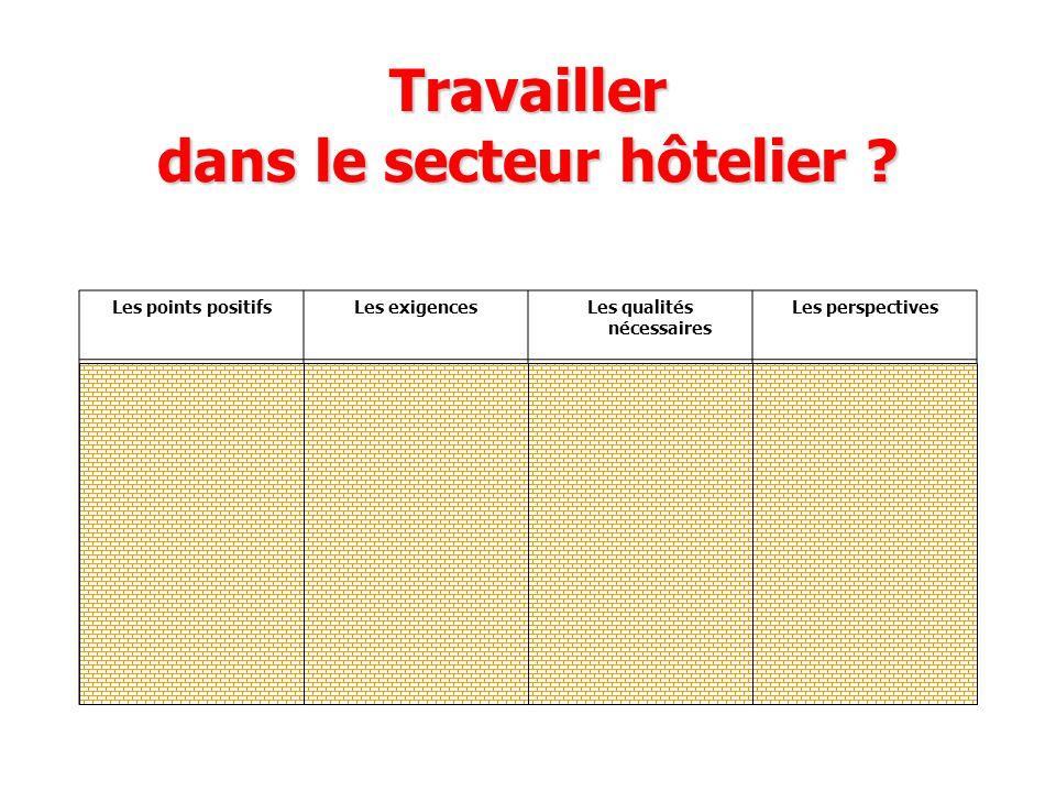 Travailler dans le secteur hôtelier .