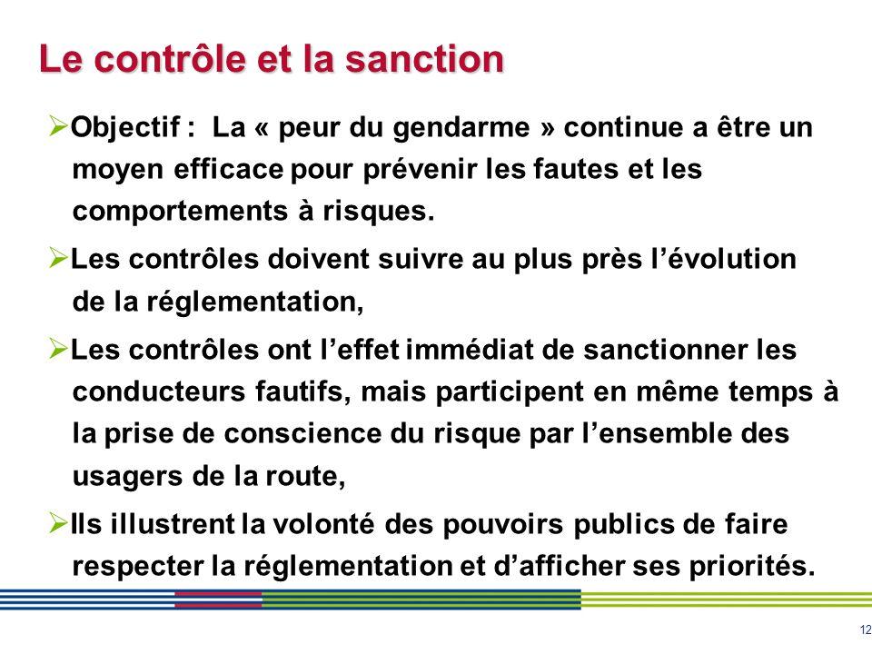 12 Le contrôle et la sanction  Objectif : La « peur du gendarme » continue a être un moyen efficace pour prévenir les fautes et les comportements à r