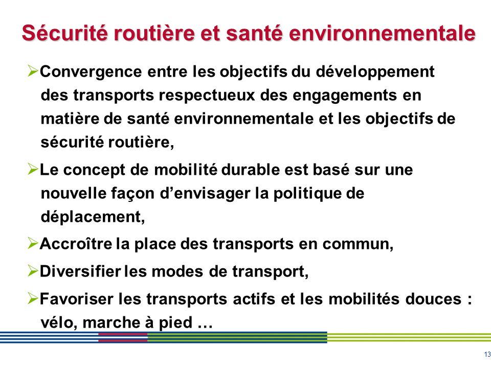 13 Sécurité routière et santé environnementale  Convergence entre les objectifs du développement des transports respectueux des engagements en matièr
