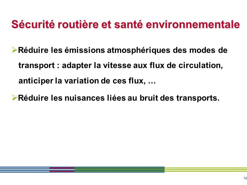 14 Sécurité routière et santé environnementale  Réduire les émissions atmosphériques des modes de transport : adapter la vitesse aux flux de circulat