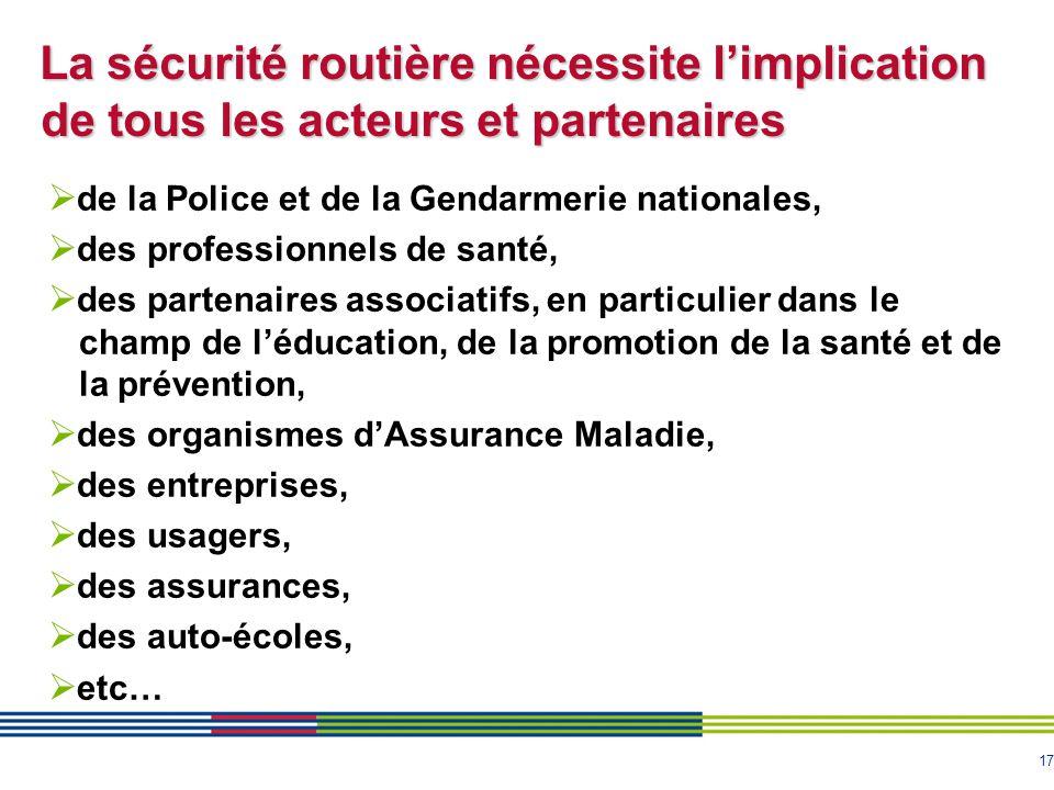 17 La sécurité routière nécessite l'implication de tous les acteurs et partenaires  de la Police et de la Gendarmerie nationales,  des professionnel