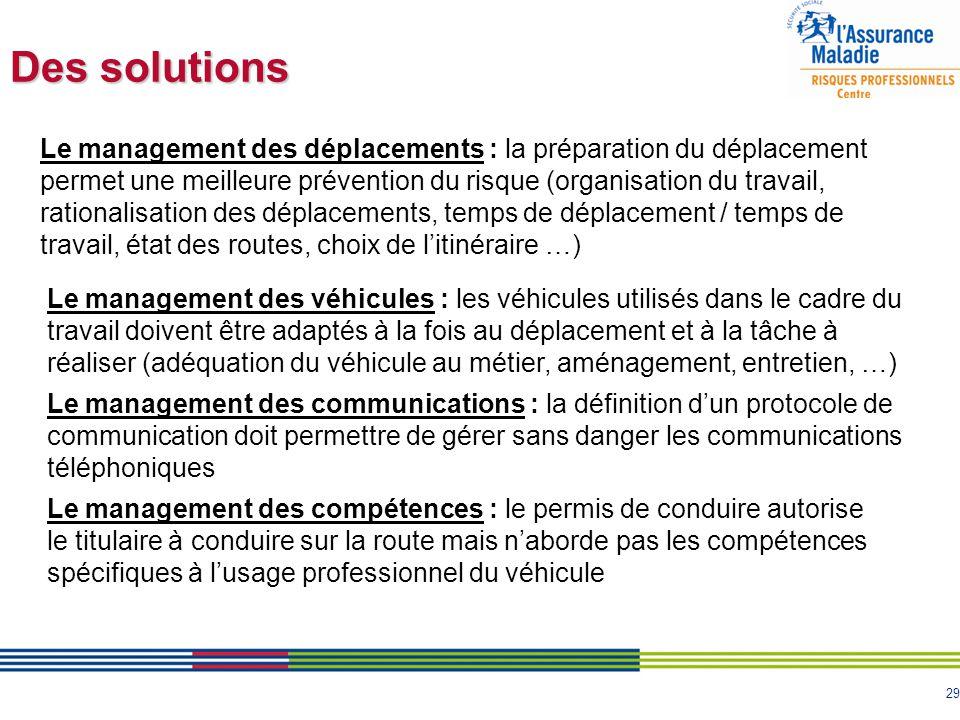 29 Le management des déplacements : la préparation du déplacement permet une meilleure prévention du risque (organisation du travail, rationalisation