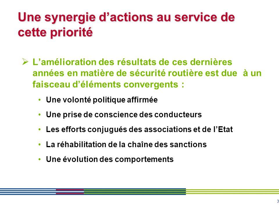 3 Une synergie d'actions au service de cette priorité  L'amélioration des résultats de ces dernières années en matière de sécurité routière est due à