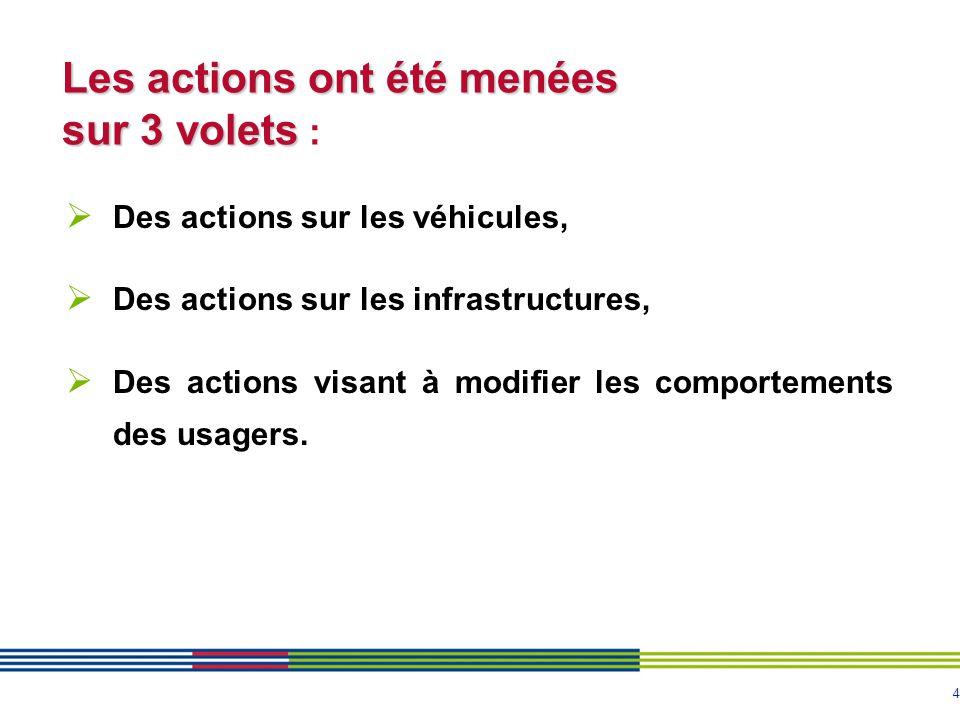 4 Les actions ont été menées sur 3 volets Les actions ont été menées sur 3 volets :  Des actions sur les véhicules,  Des actions sur les infrastruct