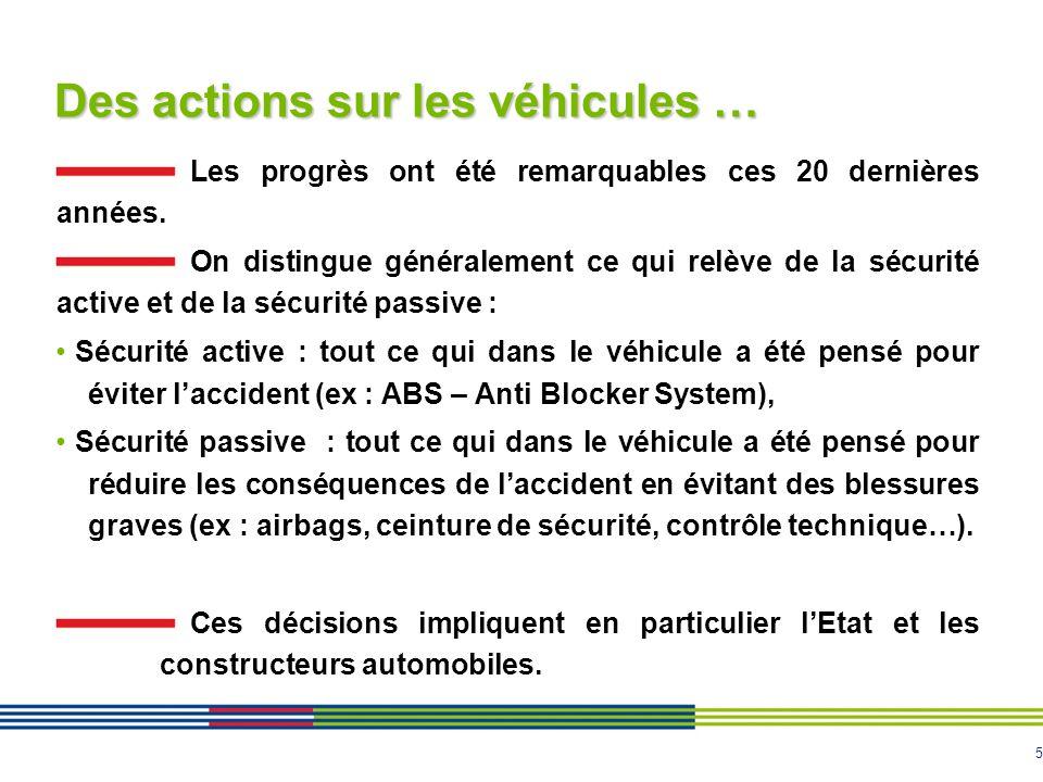 5 Des actions sur les véhicules … Les progrès ont été remarquables ces 20 dernières années. On distingue généralement ce qui relève de la sécurité act