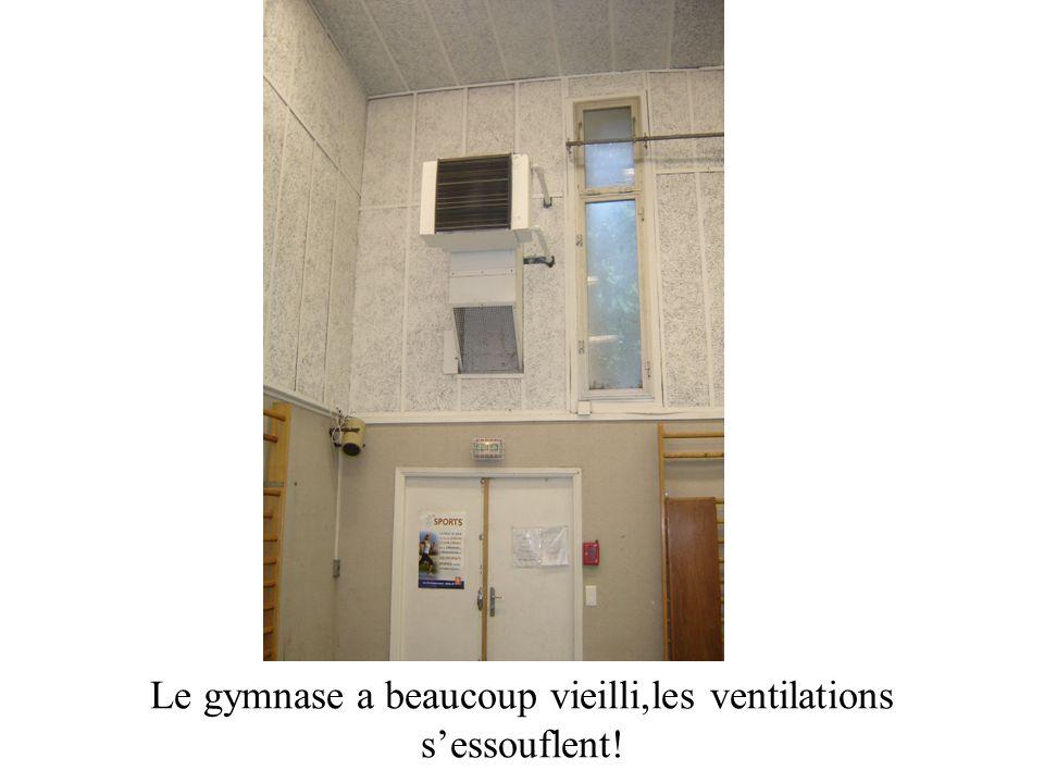 Le gymnase a beaucoup vieilli,les ventilations s'essouflent!
