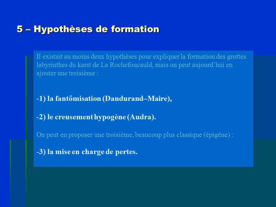 5 – Hypothèses de formation Il existait au moins deux hypothèses pour expliquer la formation des grottes labyrinthes du karst de La Rochefoucauld, mai
