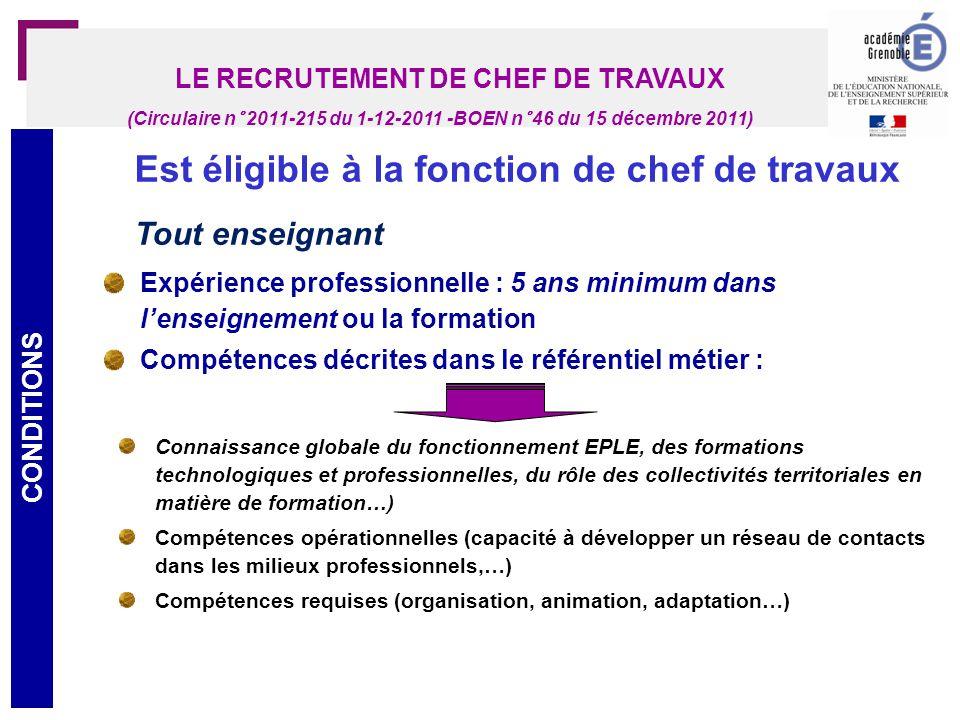 19 LE RECRUTEMENT DE CHEF DE TRAVAUX MODALITES DE RECRUTEMENT (Circulaire n° 2011-215 du 1-12-2011 -BOEN n° 46 du 15 décembre 2011)