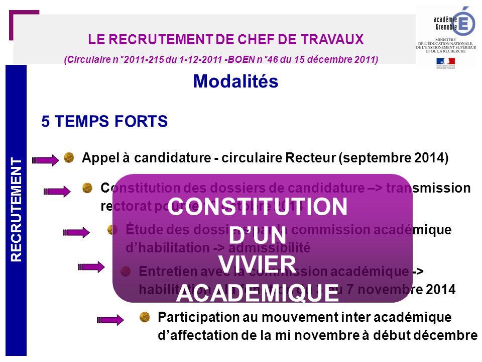 21 LE RECRUTEMENT DE CHEF DE TRAVAUX LA COMMISSION ACADEMIQUE D'HABILITATION (Circulaire n° 2011-215 du 1-12-2011 -BOEN n° 46 du 15 décembre 2011)