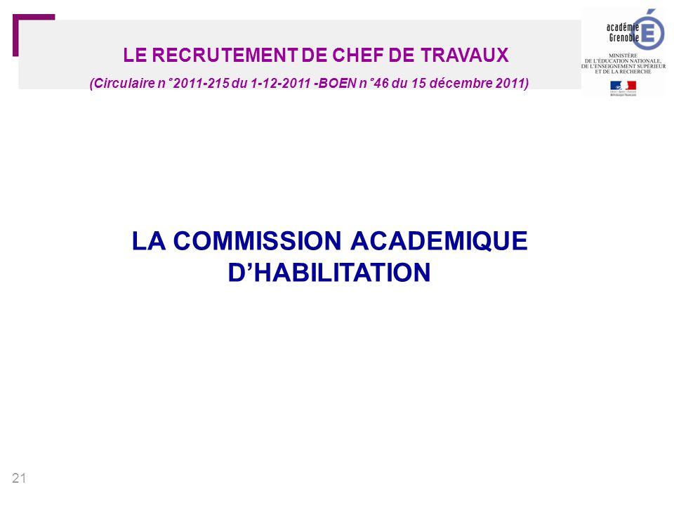 22 LE RECRUTEMENT DE CHEF DE TRAVAUX Composition (Circulaire n° 2011-215 du 1-12-2011 -BOEN n° 46 du 15 décembre 2011) Inspection pédagogique régionale (4) IA-IPR de STI et IA-IPR d'Economie-Gestion IEN ET de STI et IEN ET d'Economie-Gestion Chefs d'établissement (2) Proviseurs de LPO Président : DAET Professeurs chef de travaux (3) Chef de travaux STI de LP & LT Chef de travaux Economie-Gestion de LT COMMISSION ACADEMIQUE D'HABILITATION