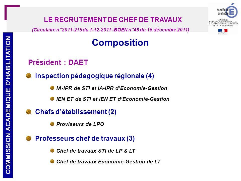 23 LE RECRUTEMENT DE CHEF DE TRAVAUX CONSTITUTION DU DOSSIER (Circulaire n° 2011-215 du 1-12-2011 -BOEN n° 46 du 15 décembre 2011)