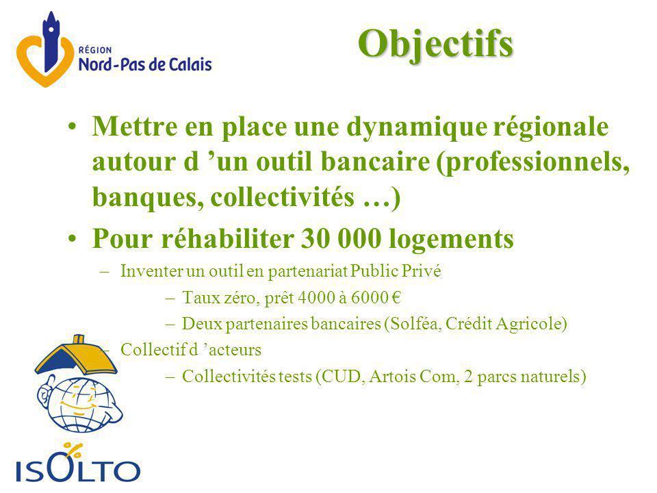 Objectifs Mettre en place une dynamique régionale autour d 'un outil bancaire (professionnels, banques, collectivités …) Pour réhabiliter 30 000 logem