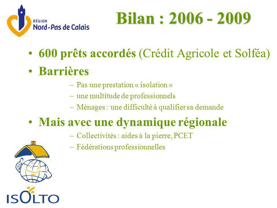 Bilan : 2006 - 2009 600 prêts accordés (Crédit Agricole et Solféa) Barrières –Pas une prestation « isolation » –une multitude de professionnels –Ménag